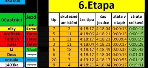 Giro-6.etapa.jpg