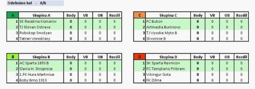 16-tabulka.jpg