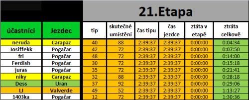 TdF---21.etapa.png